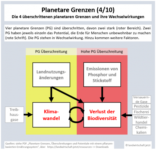 4-Ueberblick4