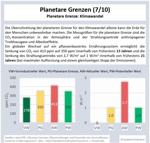 7-PG-Klimawandel2